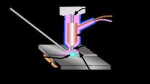 Электродуговая сварка неплавящимся электродом