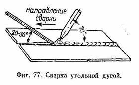 Электродуговая сварка с угольным электродом