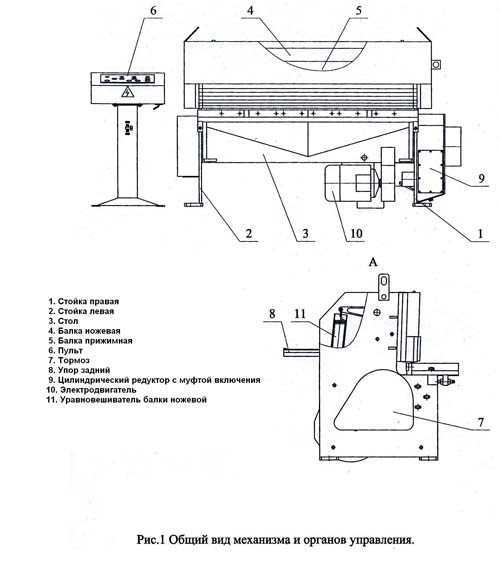 Гильотина по металлу конструкция