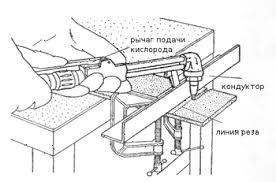 Устройство газового резака схема