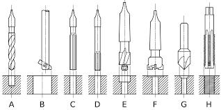 Режущий инструмент по металлу схема